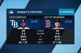 Diego Castillo makes 1st career start as Rays try to salvage series against Red Sox
