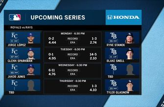 Rays return home, kick off 4-game set against Royals