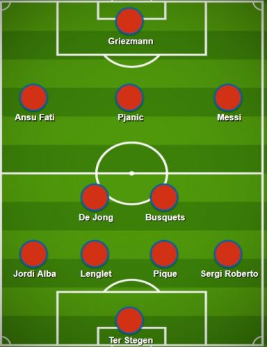 Barcelona XI without Luis Suarez shows they have the quality to cope with his departure