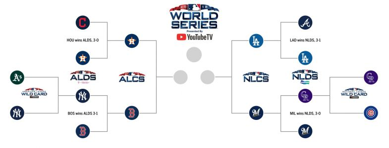 MLB postseason schedule: How to watch the ALCS and NLCS