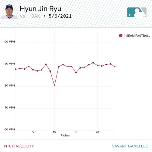 Ryu's return a welcome sight for injury-plagued Blue Jays